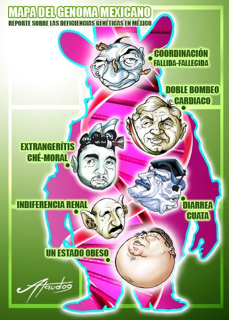 mapa genoma mexicano